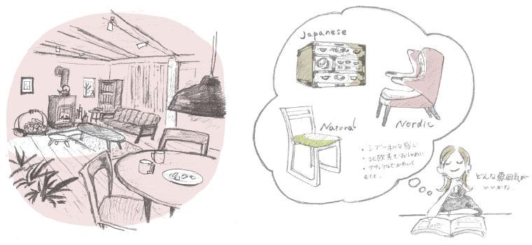 画像:住みたい家を思い描こう!