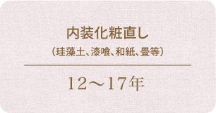 内装化粧直し(珪藻土、漆喰、和紙、畳等)|12〜17年