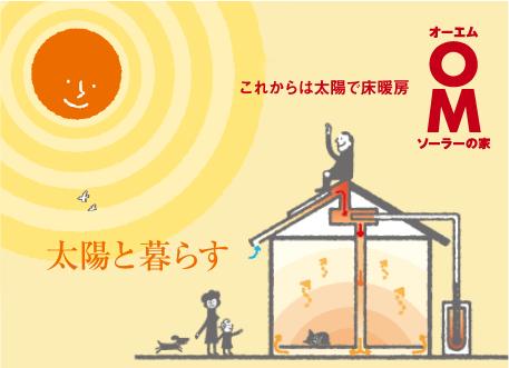 これからは太陽で床暖 ソーラーの家 オーエム