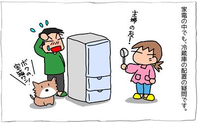 みんな大好き冷蔵庫はどこに?